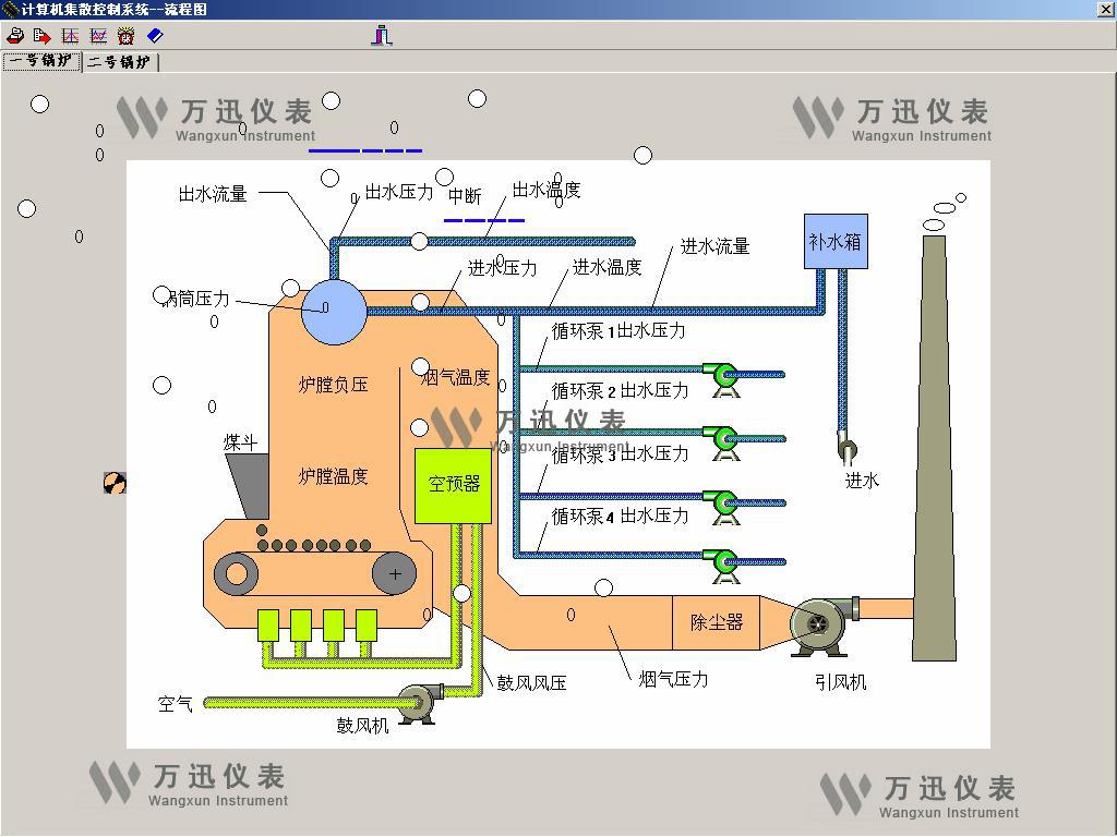 钢铁领域解决方案与系统结合部分展示图(1)