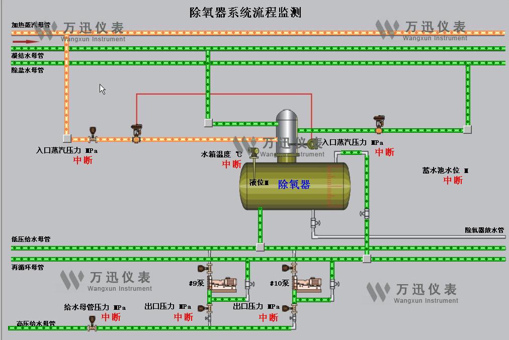 钢铁领域解决方案与系统结合部分展示图(2)