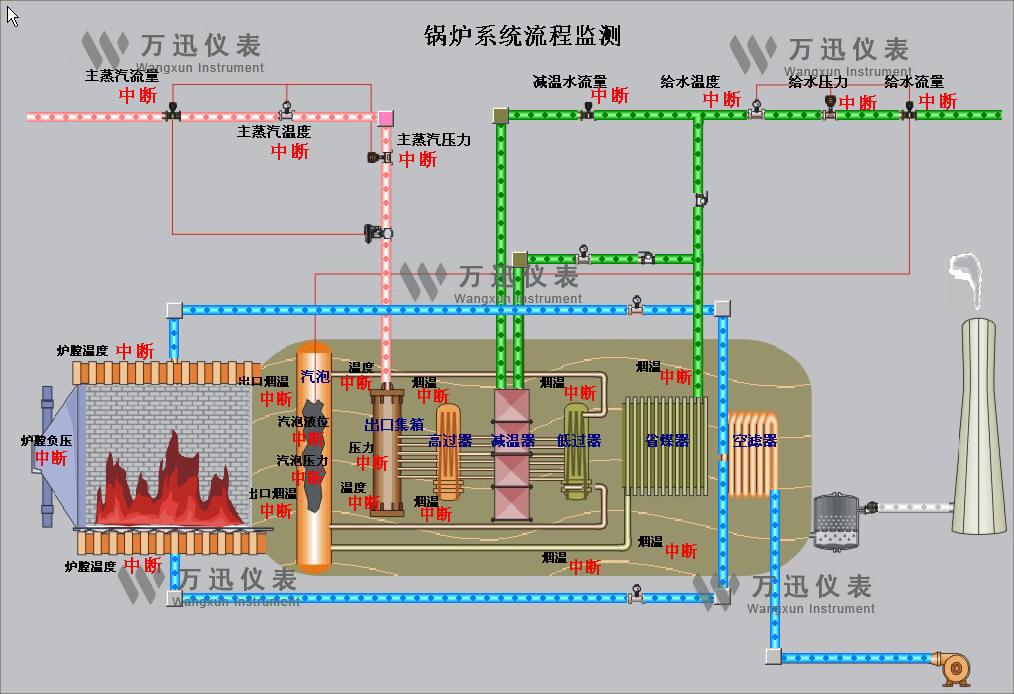 钢铁领域解决方案与系统结合部分展示图(3)