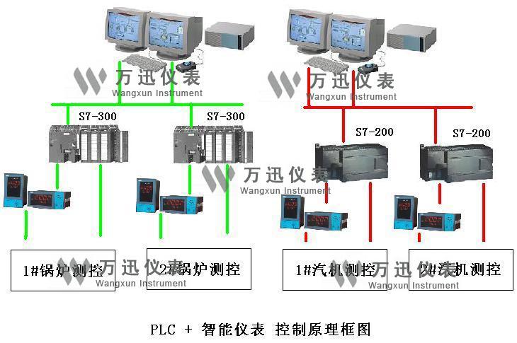 钢铁领域解决方案与系统结合部分展示图(5)