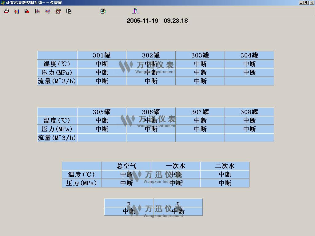 化工现场解决方案与系统结合部分展示图(3)