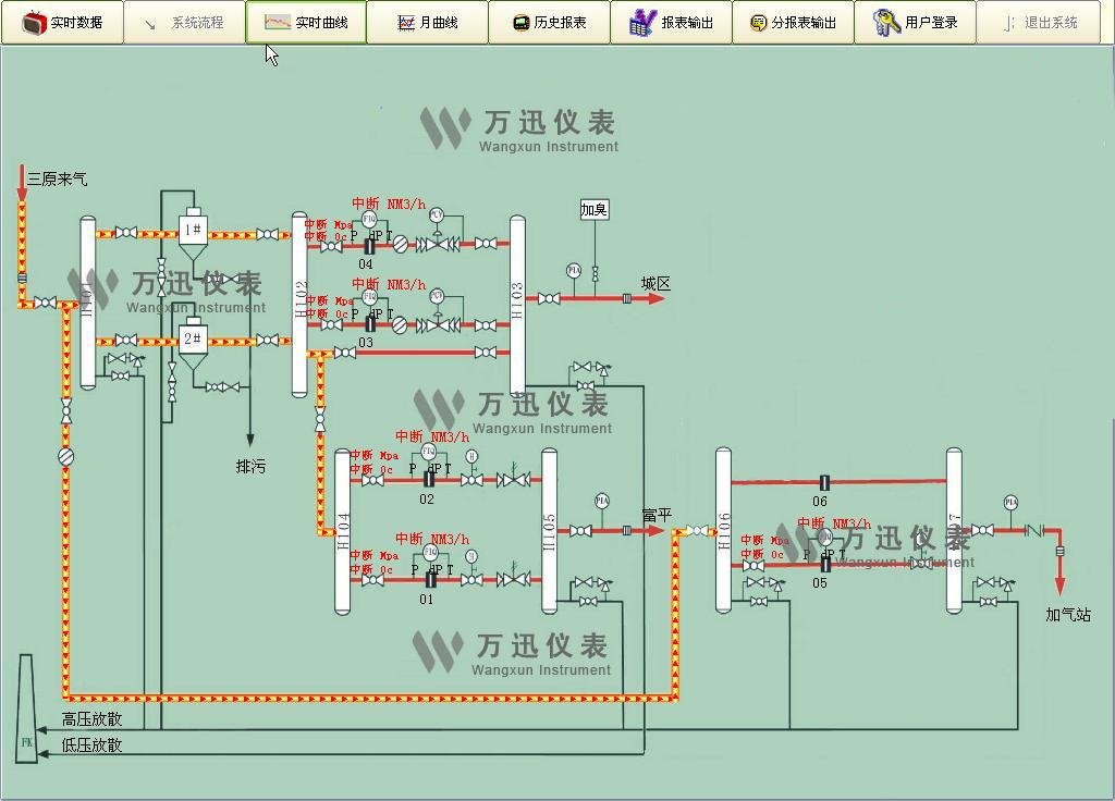 环保领域现场解决方案与系统结合部分展示图(2)