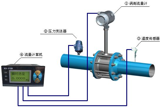 蒸汽万博体育手机版客户端系统构成图