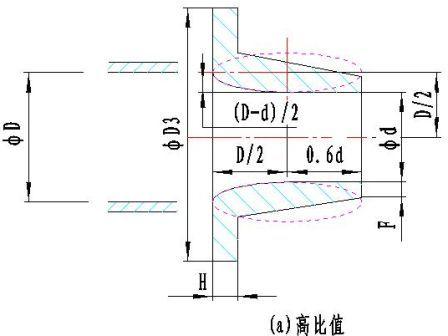 长径喷嘴尺寸图(1)