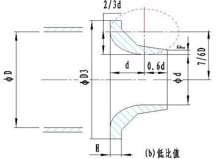 长径喷嘴尺寸图(2)