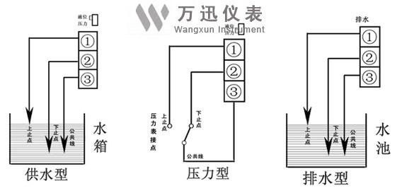电接点压力表cad安装图例