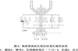 节流装置与差压计的联接图