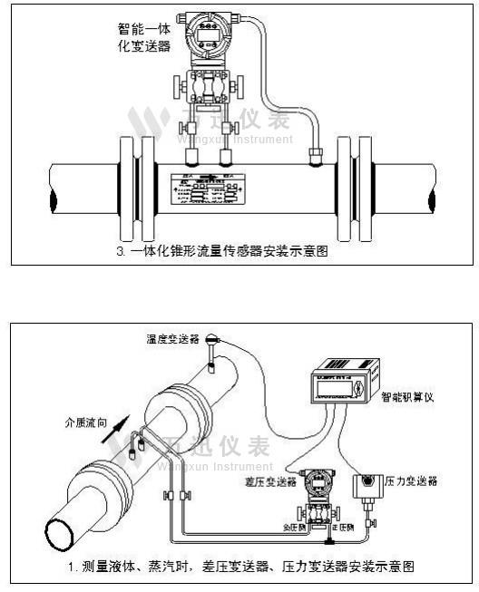 测量蒸汽时差压变送器与压力变送器安装位置要求图