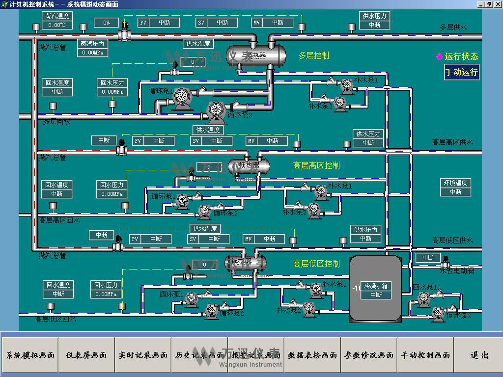 发电领域现场解决方案与系统结合部分展示-集中供热设备系统(1)