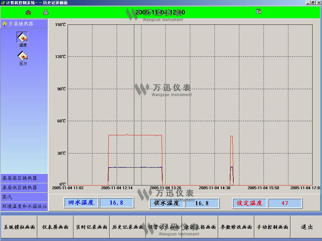 发电领域现场解决方案与系统结合部分展示-集中供热设备系统(2)